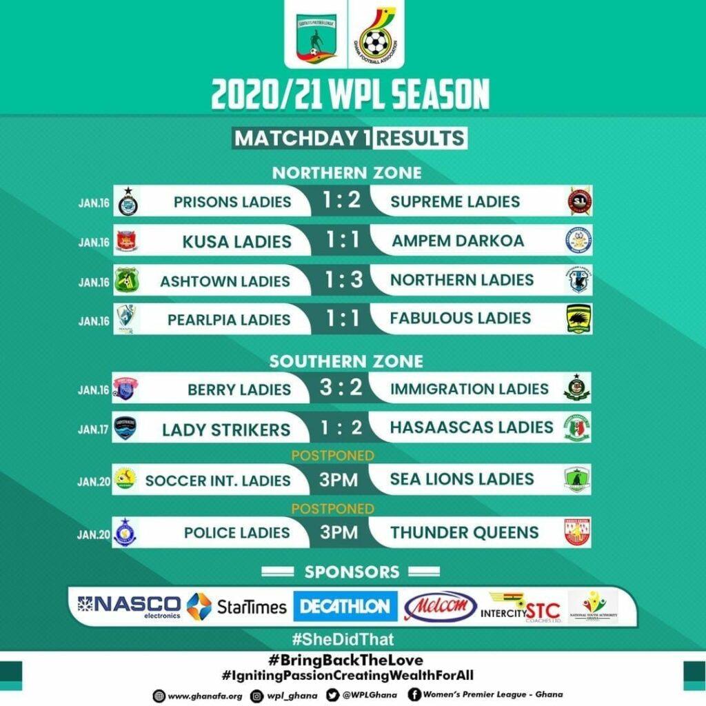Ghana Women's Premier League week 1 review: Berry Ladies, Hasaacas Ladies off to a winning start